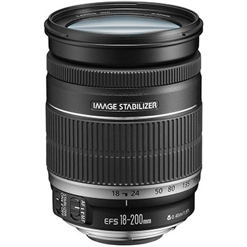 11x zoom ratio lens