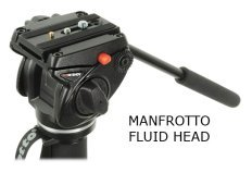 Fluid Head for Tripods and Monopods