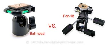 Monopod-tripod ball head-pan tilt photo