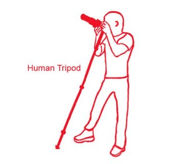 Human Tripod Diagram for suin a monopod effectively