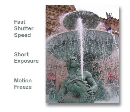 Freeze the water by using a very fast shutter speed