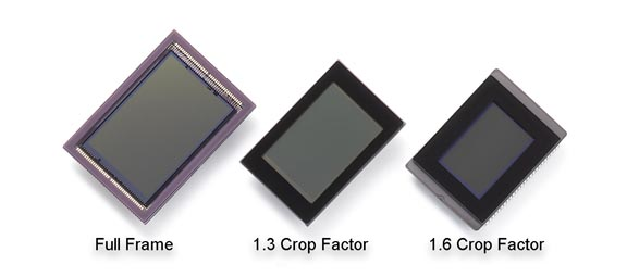 digital camer sensor size comparison