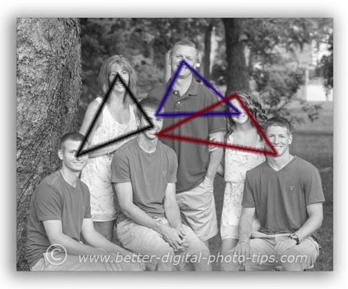 Use triangles as a basis to form your group pose