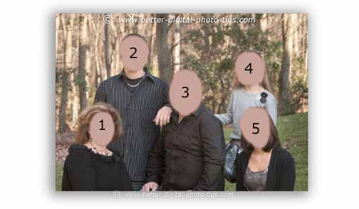 Photography of 5 people posed in an X formation