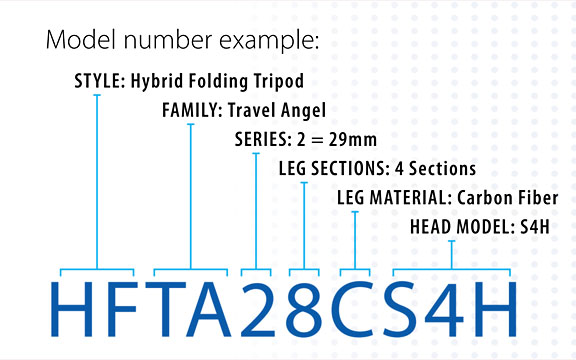 Benro's complicated tripod numbering system