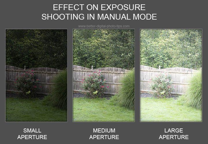effect on exposure of changing aperture