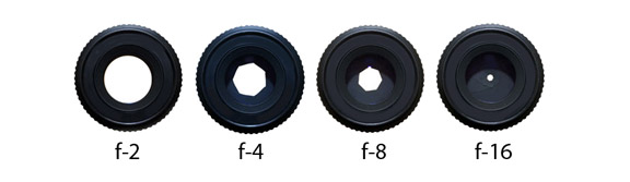 Diagram of f stops shows that smaller f-stops are actually larger aperture openings