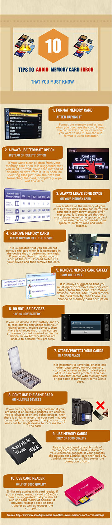 Memory Card protection Infographic