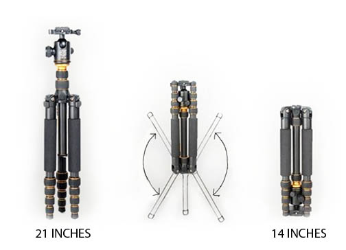 Diagram of how a travelers tripod with folding legs closes