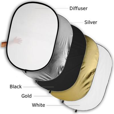 Fotodiox kit including black to block the light and diffuser to soften the light