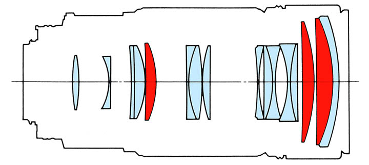 zoom lens diagram